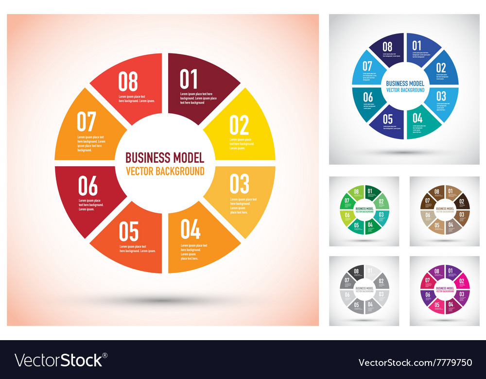 Business model group