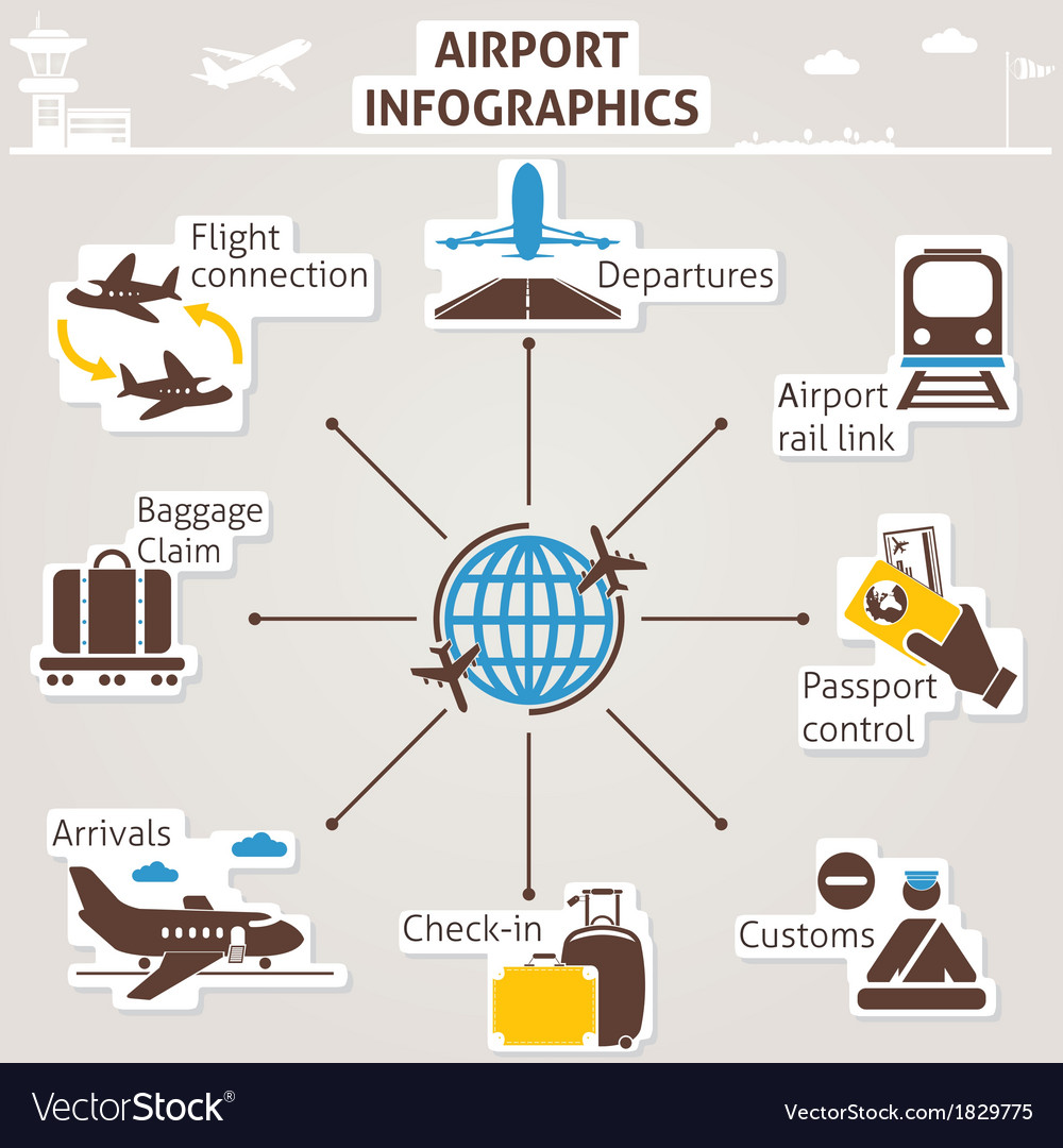 Airport infographics