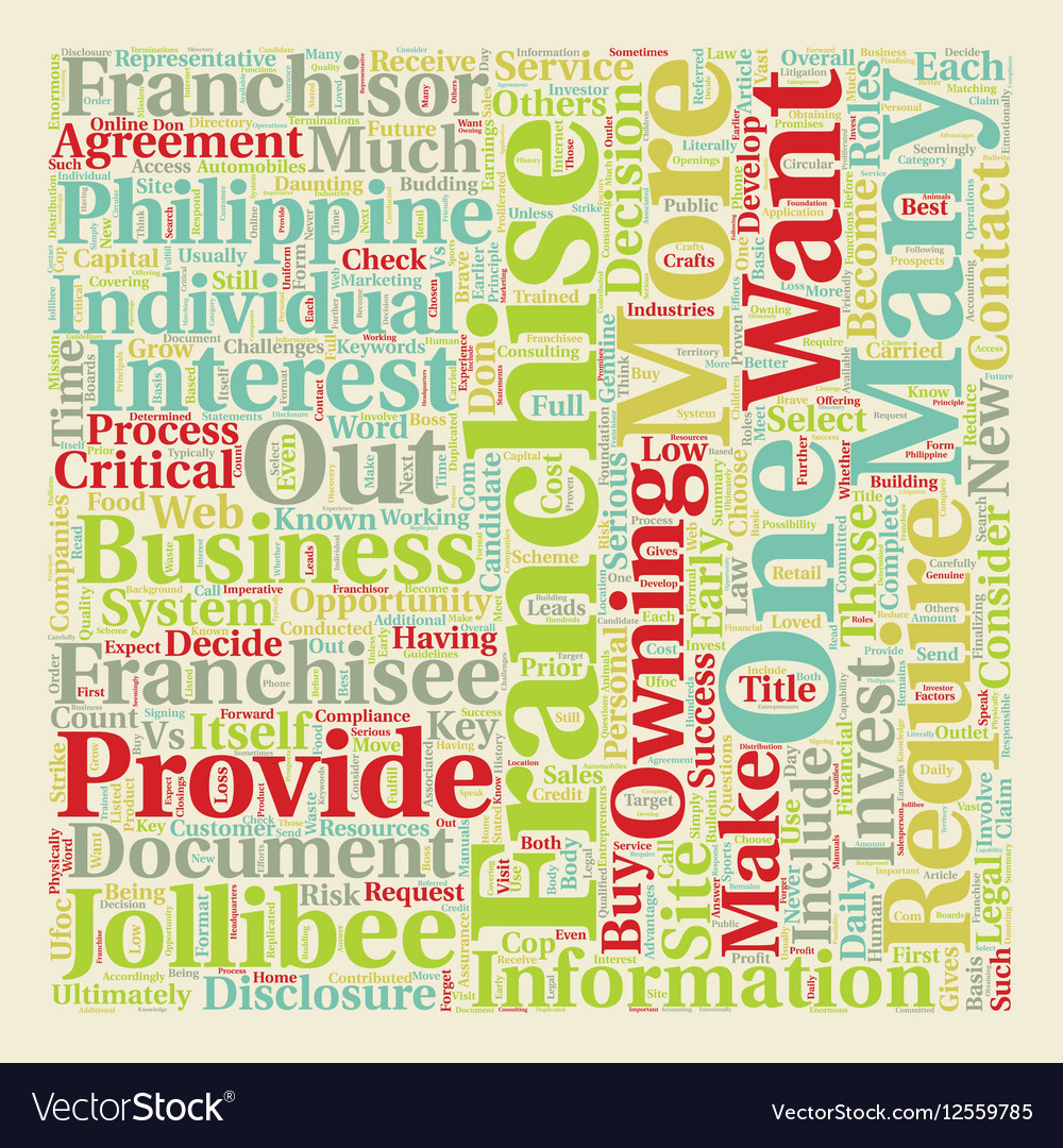How to Buy a Franchise text background wordcloud vector image