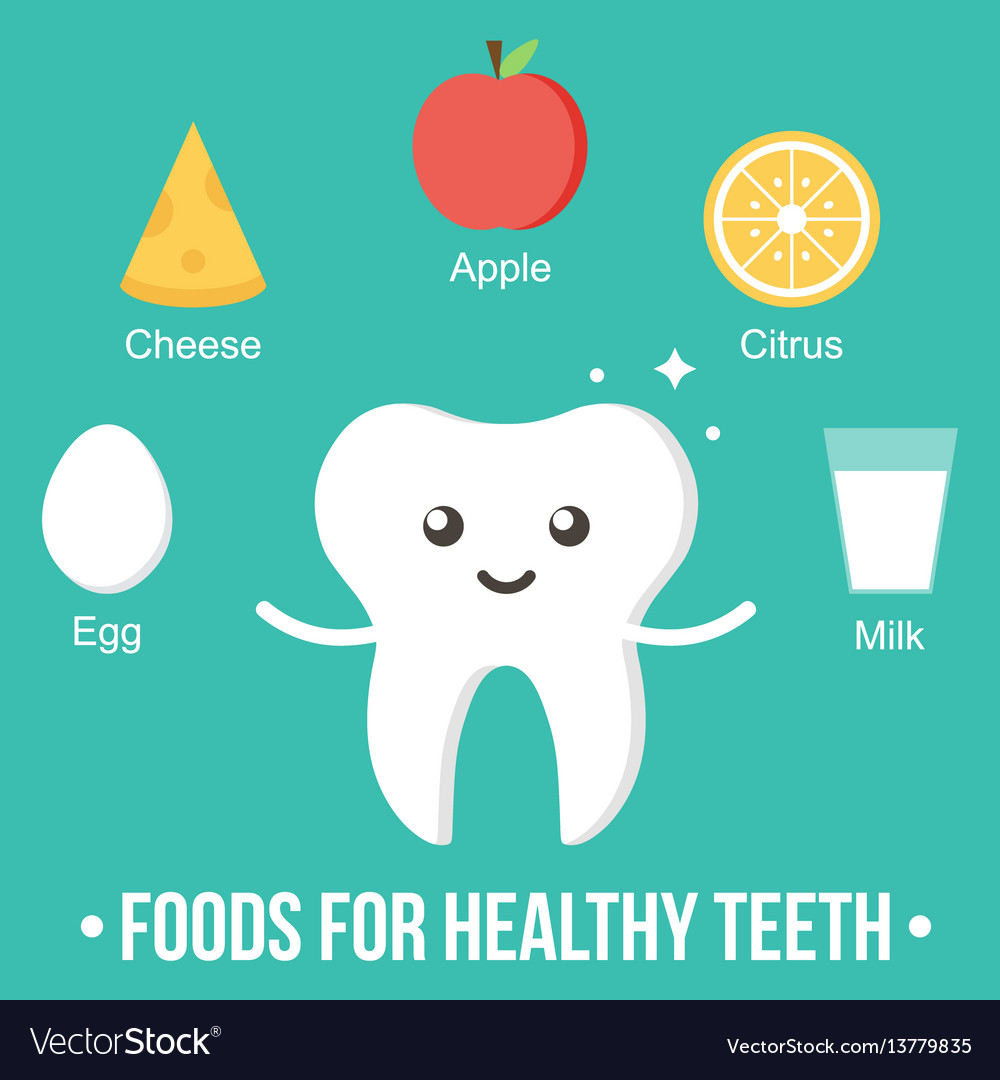 Foods for healthy teeth cartoon card