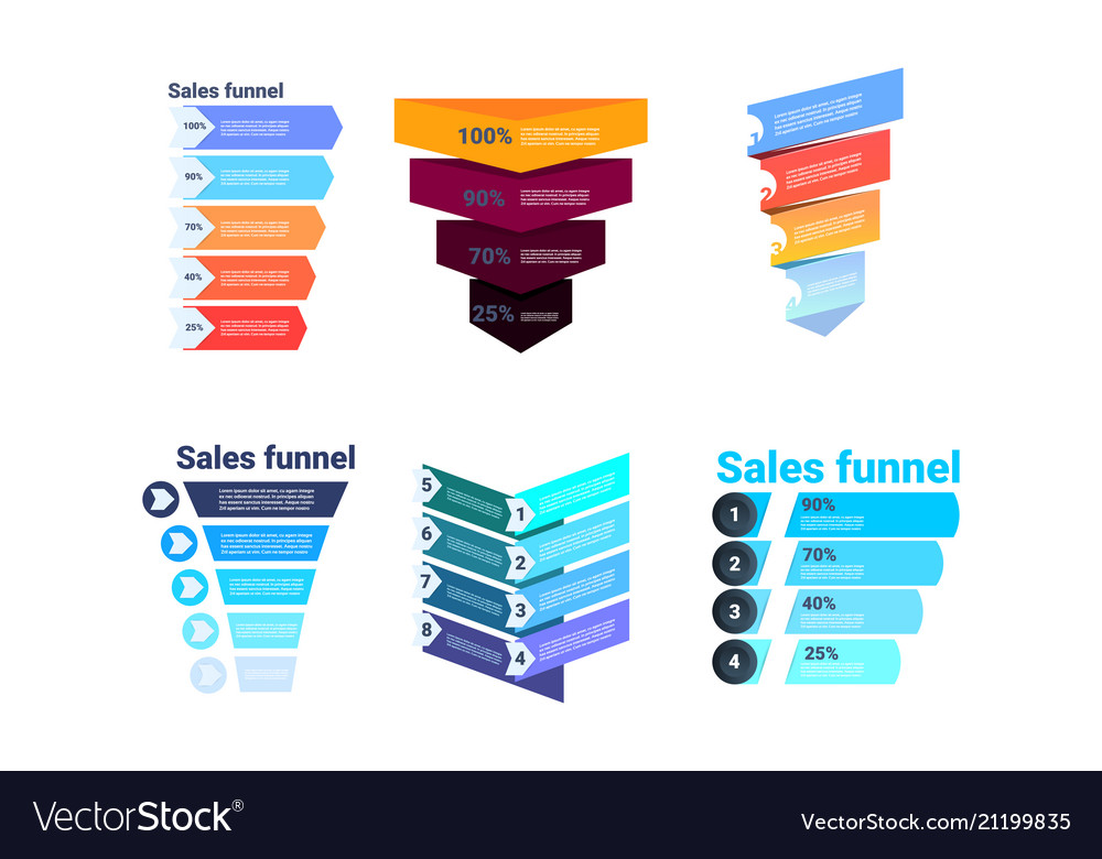 Set divercity sales funnel with steps stages