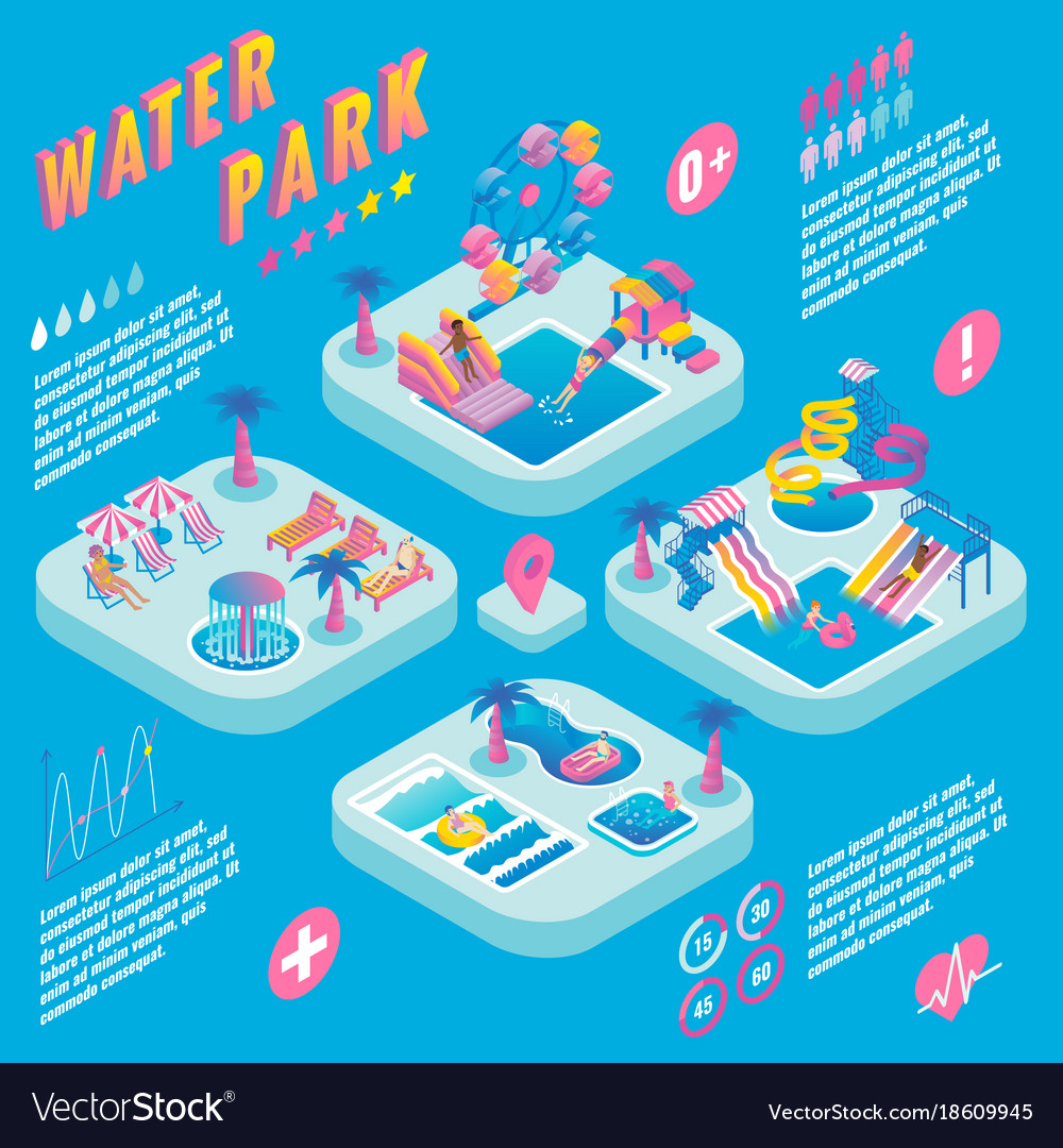 Water park isometric infographics