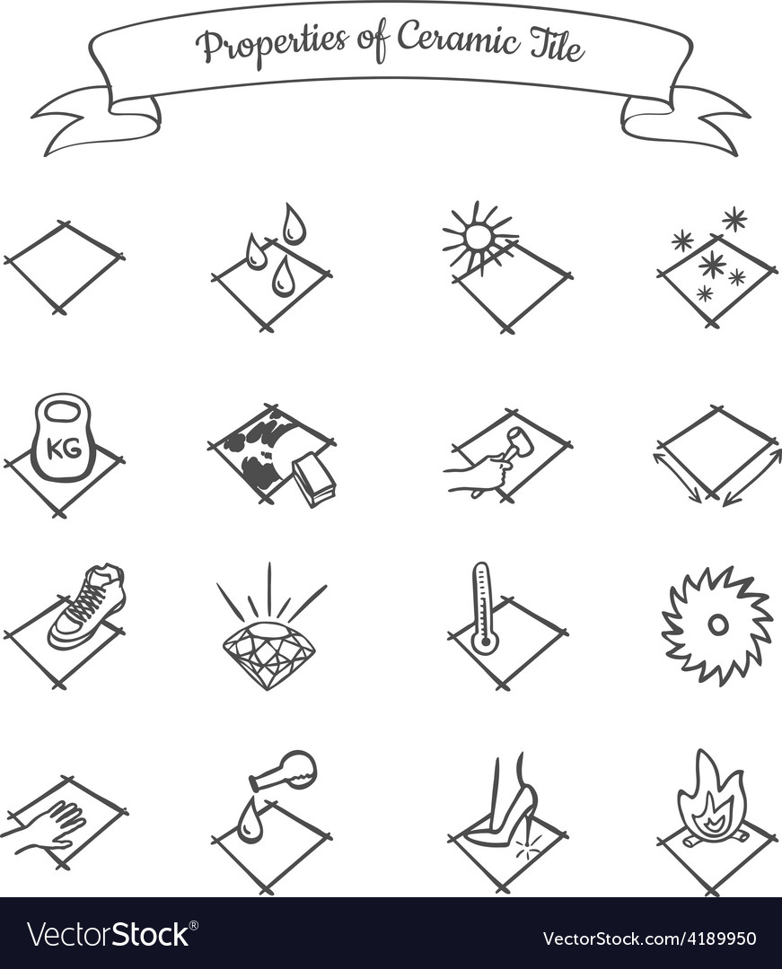 Properties of Ceramic Tile Icons Set Royalty Free Vector