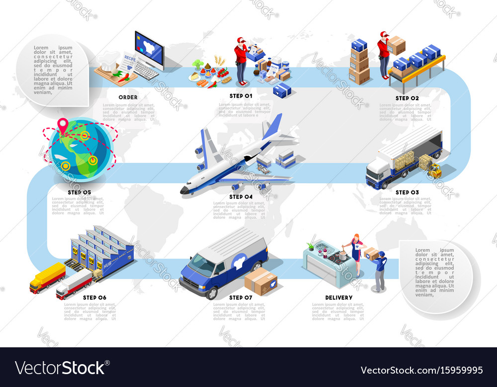 Logistic infographic food delivery chain isometric