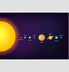 infographic solar system planets on universe vector image