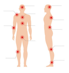 Man body with pain points circle painful vector