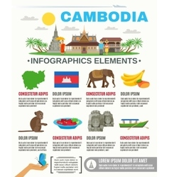 Cambodian culture attractions flat infographic vector