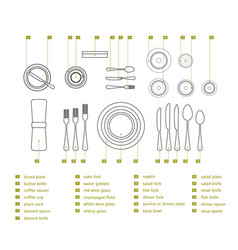 Table setting place formal vector