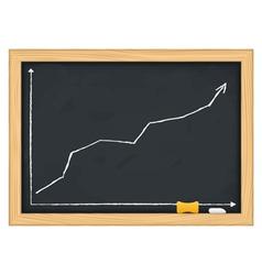 Blackboard with growing arrow vector image vector image