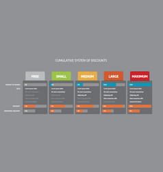 Web pricing table template for business plan vector