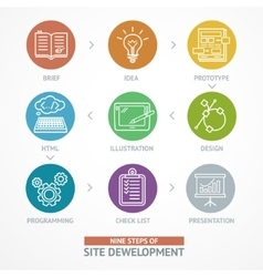 Web site development time line process vector image