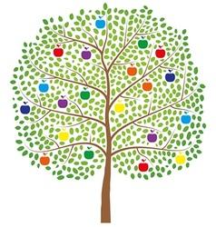 Apple-Tree vector image vector image