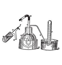 Calorimetric apparatus vintage vector