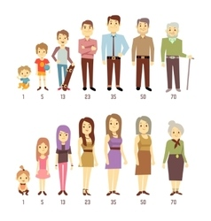 People generations at different ages man and woman vector