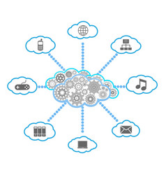 Cloud computing diagram vector image vector image
