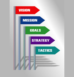 Motivation template vision mission and goals vector