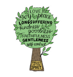 Hand lettering the fruit of the spirit is joy vector