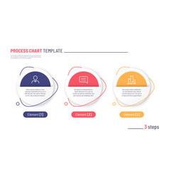infographic process chart template three vector image