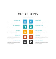 Outsourcing infographic 10 option concept online vector