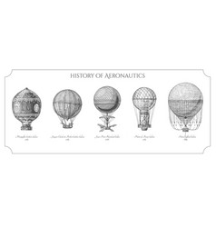 history of aeronautics vector image