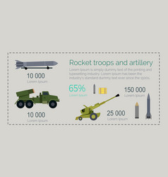 Rocket troops and artillery infographics vector