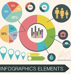 An infochart with statistics vector