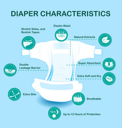 Open baby diaper with characteristics icons vector