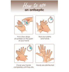 How to use a hand antiseptic to clean and vector