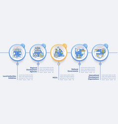 Society progress programs infographic template vector