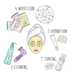 Stages of facial skin care a girl with slices of vector