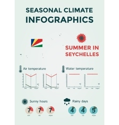 Seasonal Climate Infographics Weather Air and vector image vector image