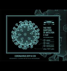 coronavirus 2019-ncov virus vector image