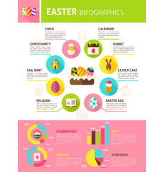 Happy easter infographics vector