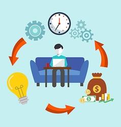 Freelancer workspace worldwide collaboration vector
