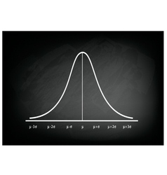 Normal Distribution Curve Chart on Chalkboard vector