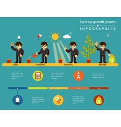 Business start-up growth process infographics vector