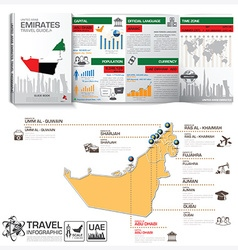 United Arab Emirates Travel Guide Book Business vector