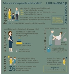 Left-handed Info graphic vector