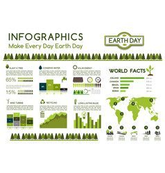 Infographics on environment nature ecology vector