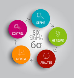 light six sigma diagram scheme concept vector image vector image