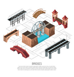 Isometric bridges flowchart vector