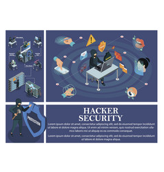 Isometric hacking attack composition vector