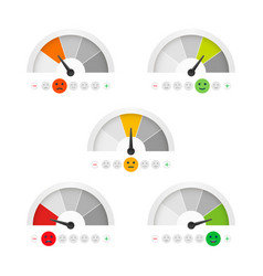 Feedback concept design emotions scale background vector