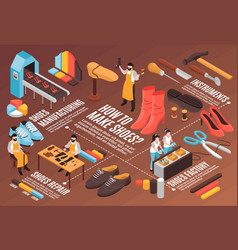 Shoes manufacturing flowchart vector