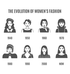 Fashion Evolution Black White Avatar Set vector image