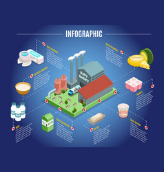 Isometric dairy factory infographic concept vector