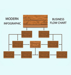 flow chart information infographics concept vector image