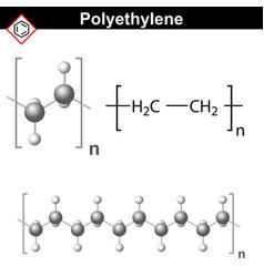 Polyethylene molecule vector