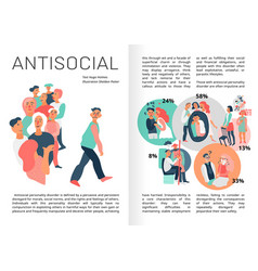 Sociopathy infographics book pages vector