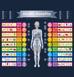 Mineral vitamin supplement icons health benefit vector